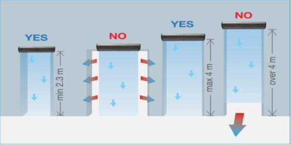 Recomandari de instalare perdea aer